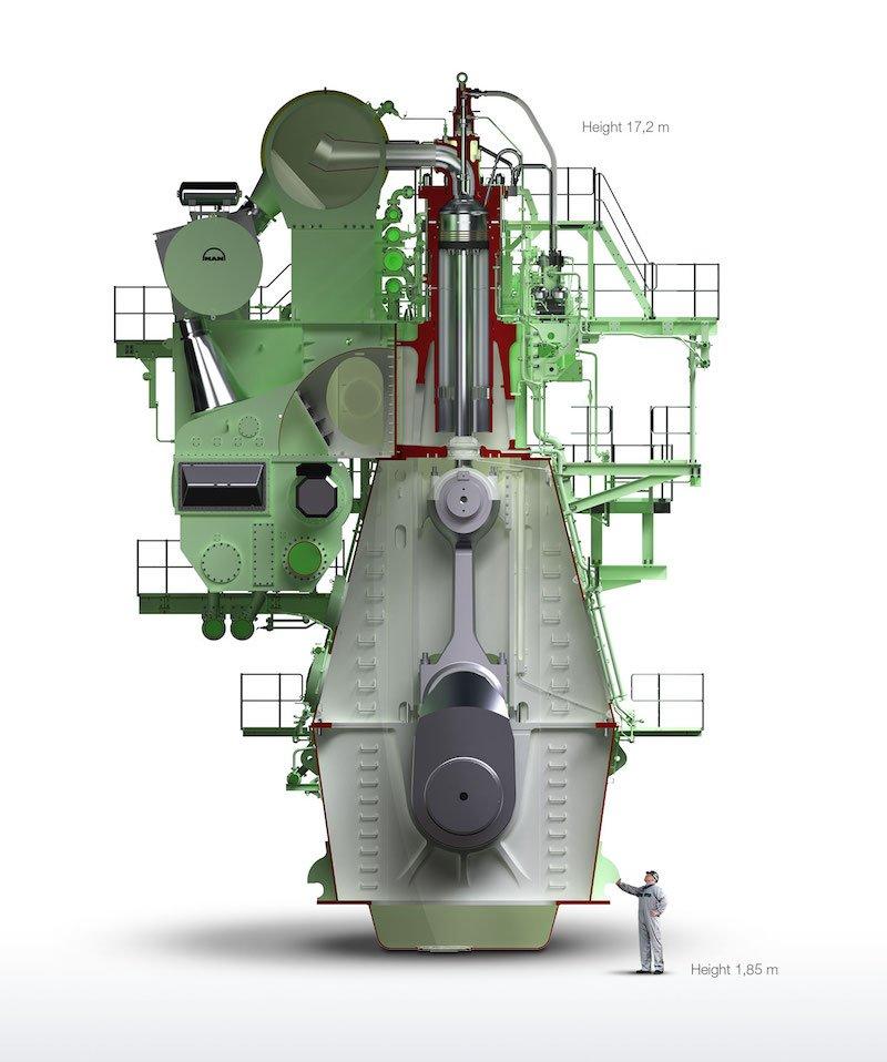 Världens största dieselmotor = 69,720 kW @ 84 rpm